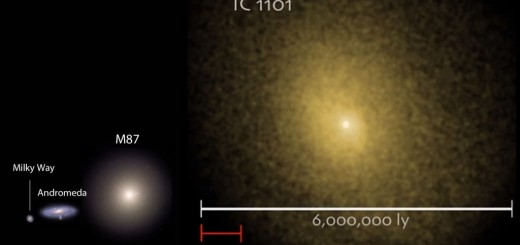 IC-1101-compared-to-Milky-Way1-1024x563